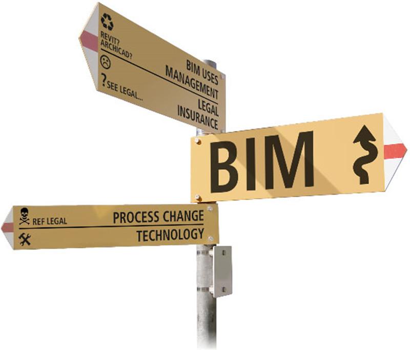 BIM发展前景