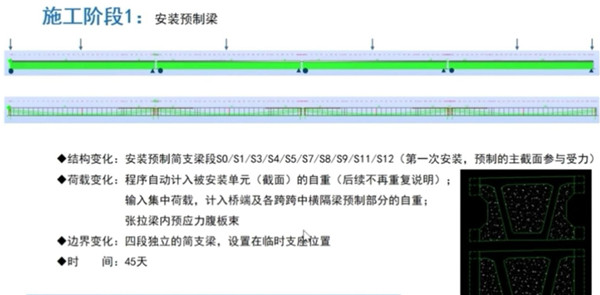 预应力混凝土桥梁施工模拟