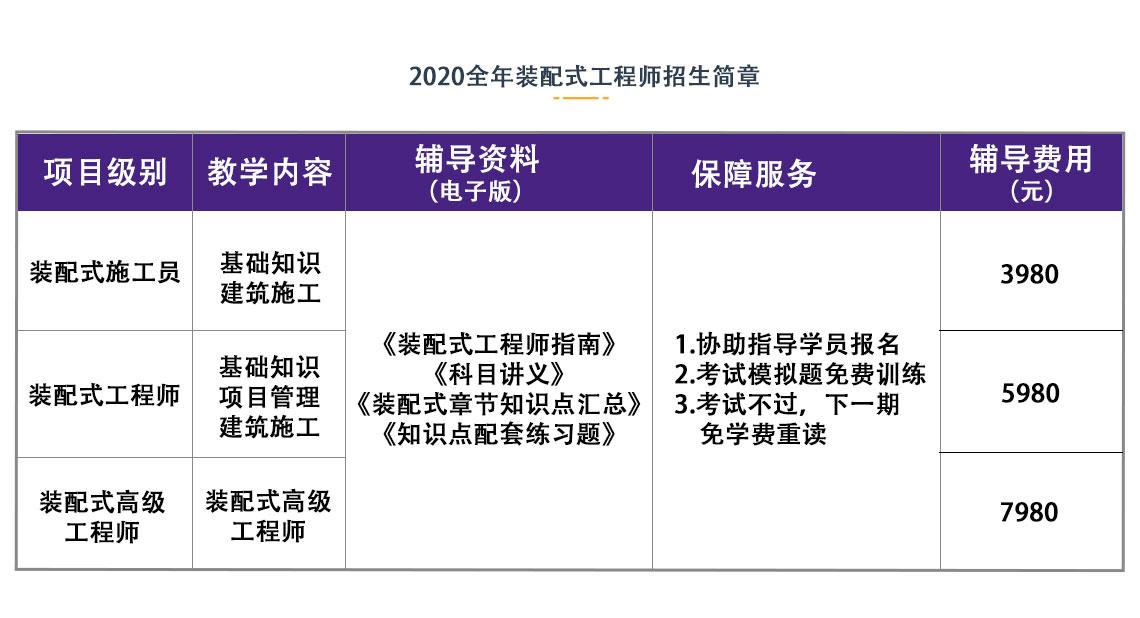 2020装配式招生简章