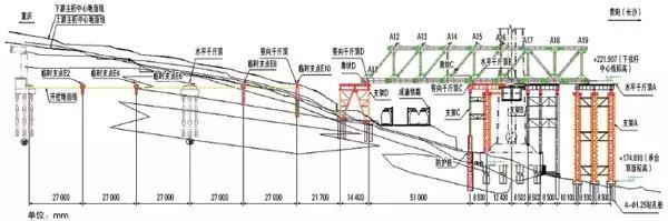 重庆侧边跨钢梁拼装与跨线施工方案总布置