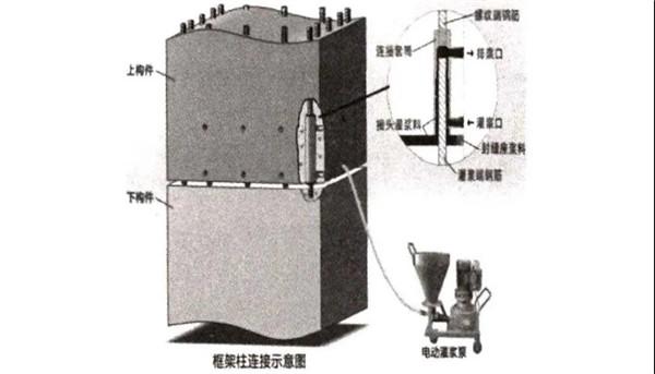 预制柱灌浆套筒连接示意图