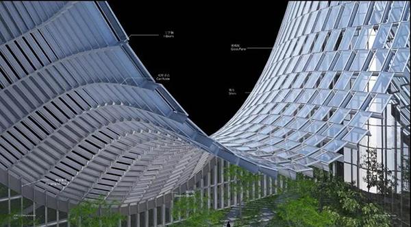 杭州世纪中心HCC  悬链形天幕
