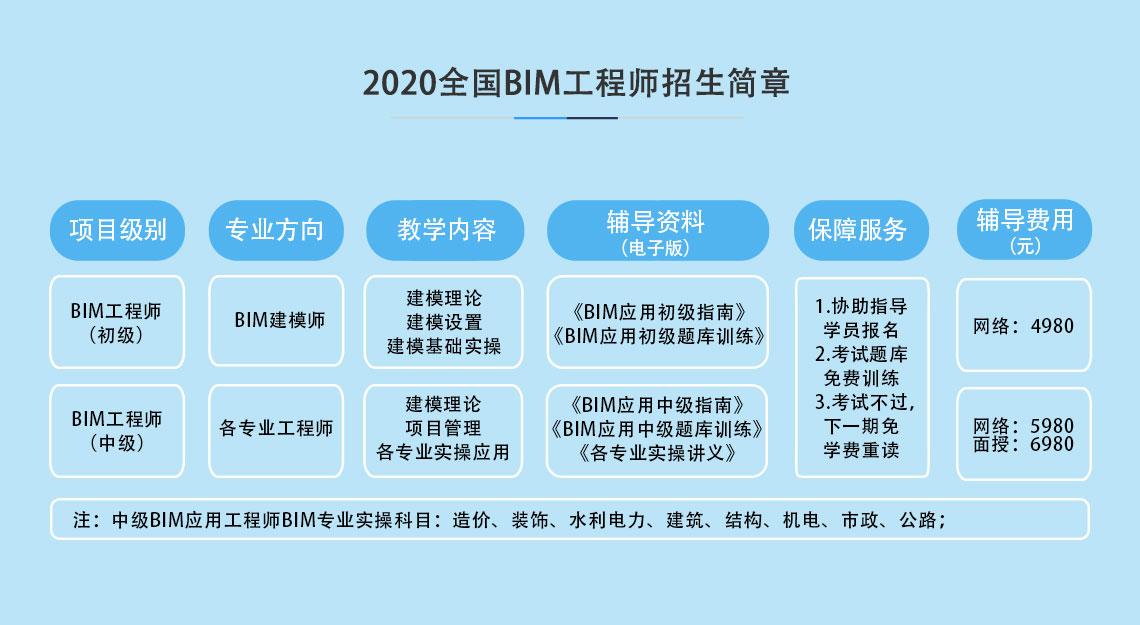 2020全国BIM工程师招生简章