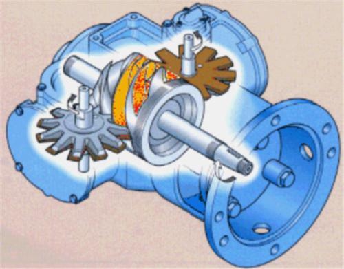 压缩机排气