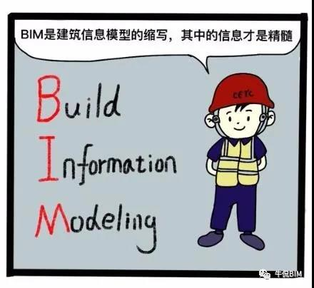 误区:BIM只是三维模型