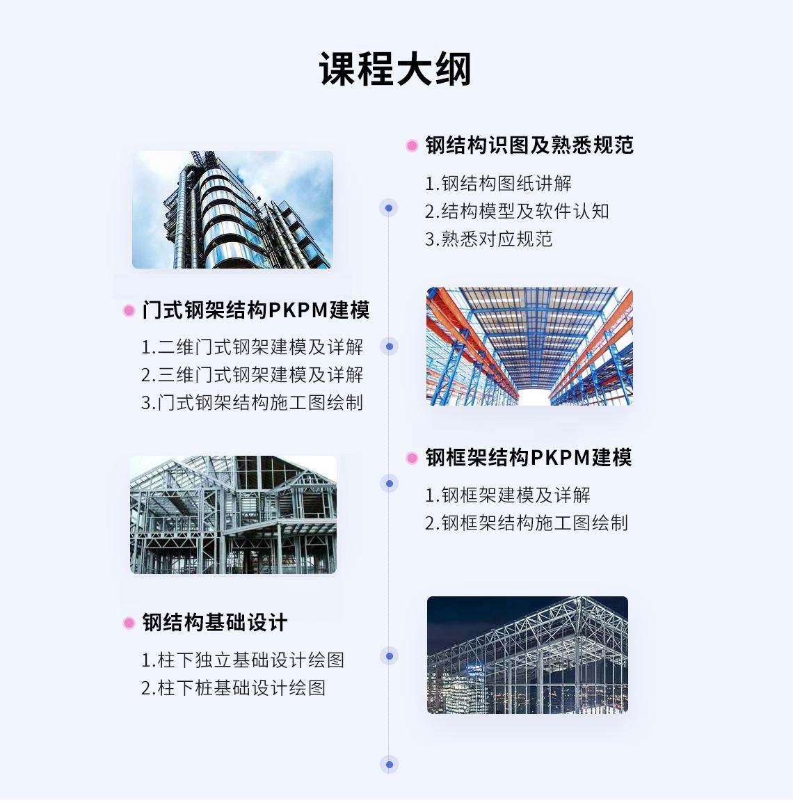 通过课程学习,你将掌握 钢结构识图及相关规范 门式钢架结构建模+施工图绘制 钢框架结构建模+施工图绘制 钢结构基础设计