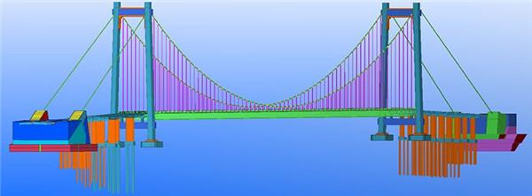 BIM应用于桥梁工程建设