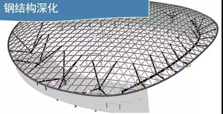 钢结构深化