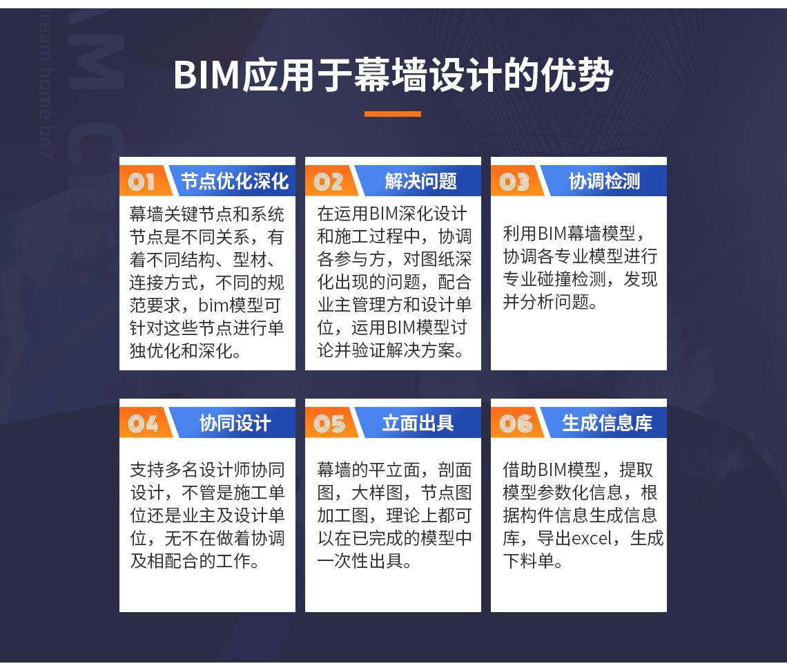 幕墙关键节点和系统节点是不同的关系,有着不同结构,不同型材,不同连接方式,不同的规范要求,bim模型可针对这些节点进行单独优化和深化。 在运用BIM模型辅助深化设计和施工过程中,协调项目施工各参与方,对图纸深化过程中出现的疑难问题,配合业主管理方和设计单位,运用BIM模型讨论并验证解决方案。 利用BIM幕墙模型,协调各专业模型进行专业碰撞检测,发现并分析问题。 幕墙的平立面,剖面图,大样图,节点图,加工图,理论上都可以在已完成的模型中一次性出具。 借助BIM模型,提取模型参数化信息,根据构件信息生成信息库,导出excel,生成下料单。