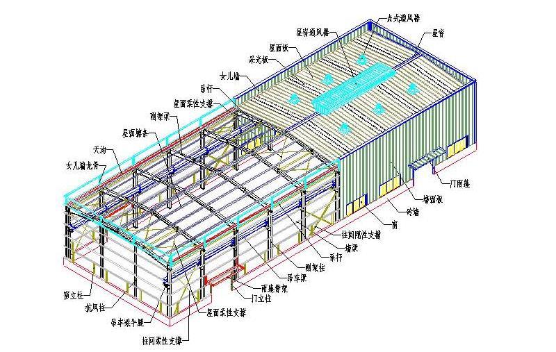 建筑结构培训