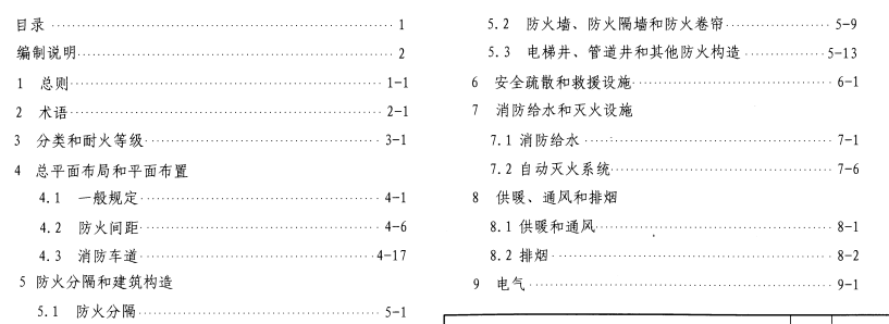 12J814 《汽车库、修车库、停车场设计防火规范》图示 目录