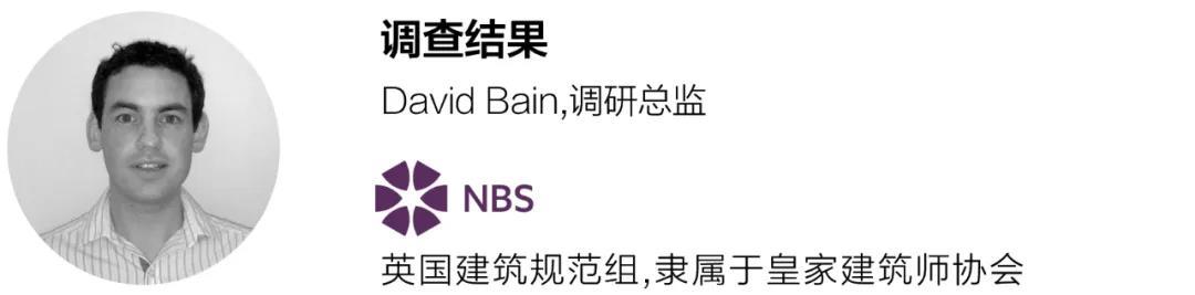 NBS 调研总监 David Bain