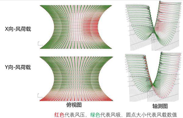 杭州世纪中心HCC  效果图