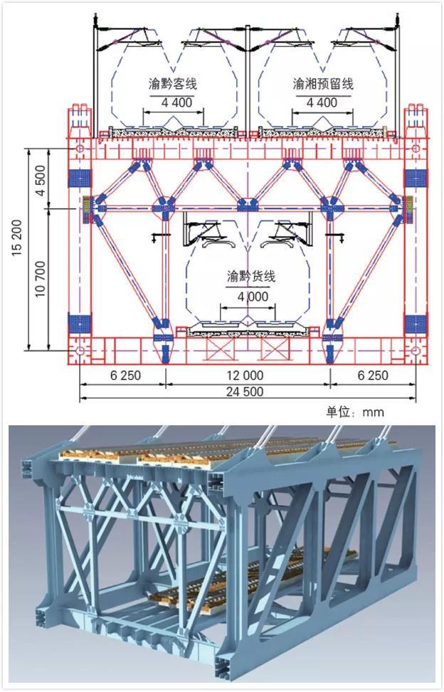 新白沙沱大桥主梁双层桥面布置方案